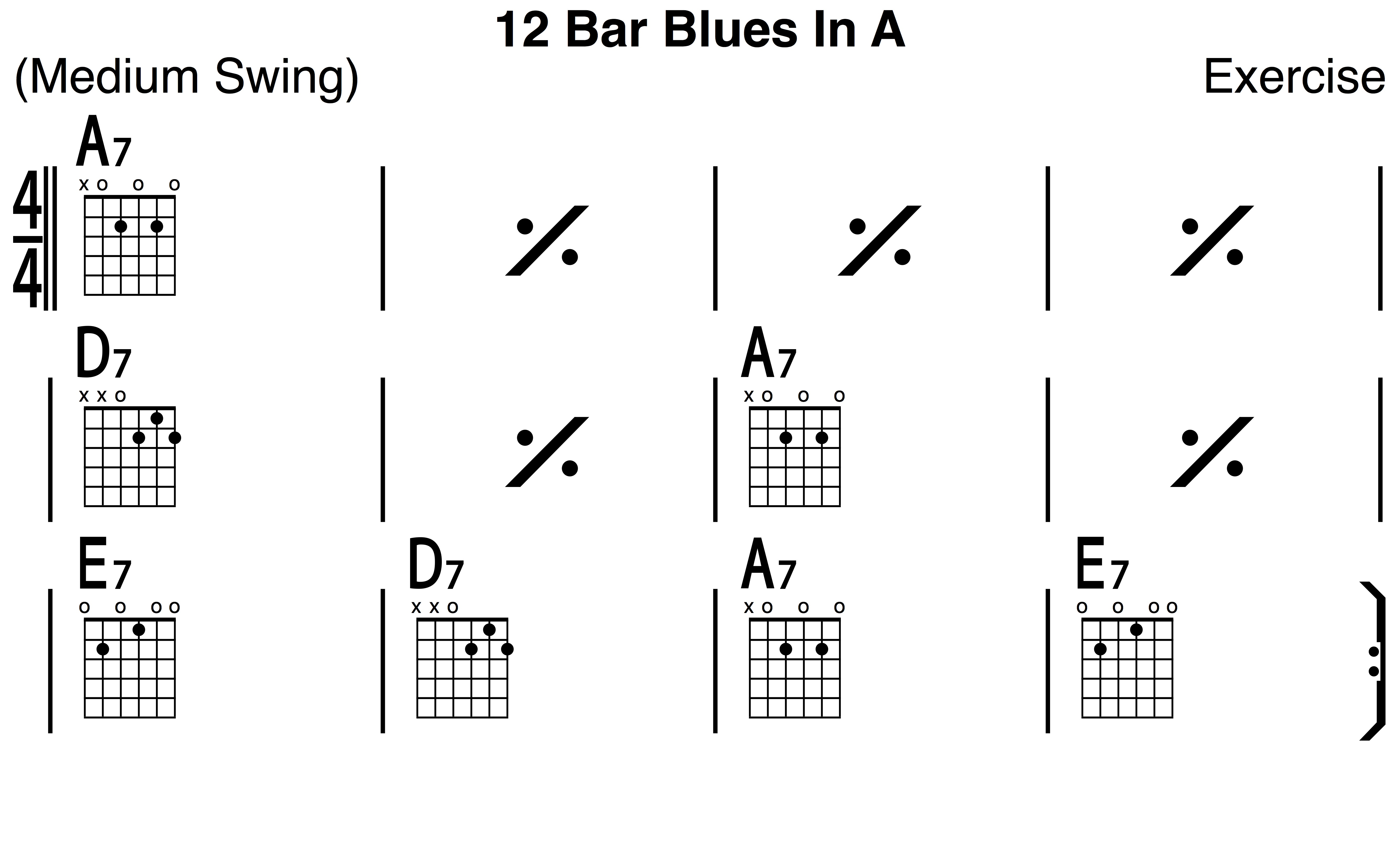 Blues For Beginners Chords I The Chord Symble A7 Above A Bar It Means We Have To Play D7 Beginning In 5th Measure Ex 4
