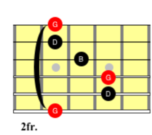 """Chord Lesson: Breaking Up the """"E Shape"""""""