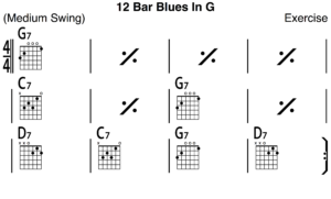 Blues for Beginners: Chords II